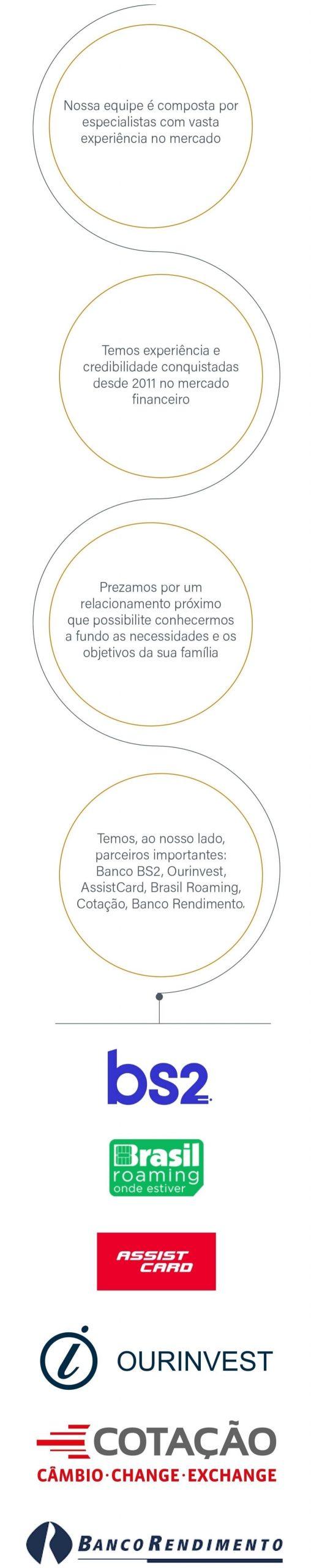 lifetime-cambio-servico-mobile